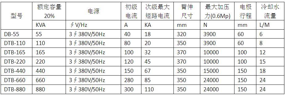 中频逆变凸焊机DB-880产品参数