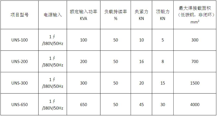 通用闪光对焊机产品参数
