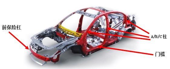 高强度热成形钢板螺母凸焊机工艺介绍